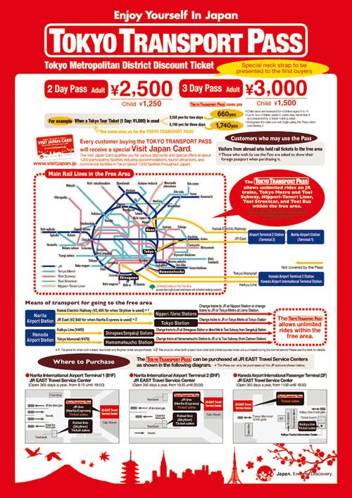 Tokyo transport pass